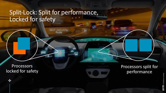自动驾驶,英伟达,英伟达ARM,英伟达自动驾驶