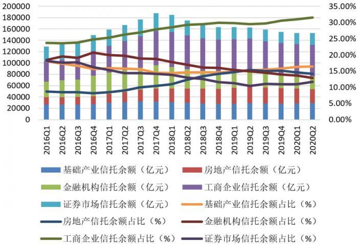 """陈惠敏民生信托:""""十四五""""60个规划方案释放产业投资关键信号"""