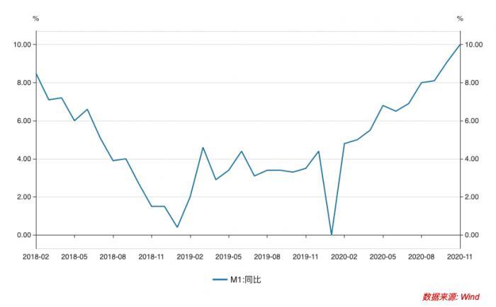11月同业拆借成交同比下降12.16% 银行间债券日均成交量连续下降