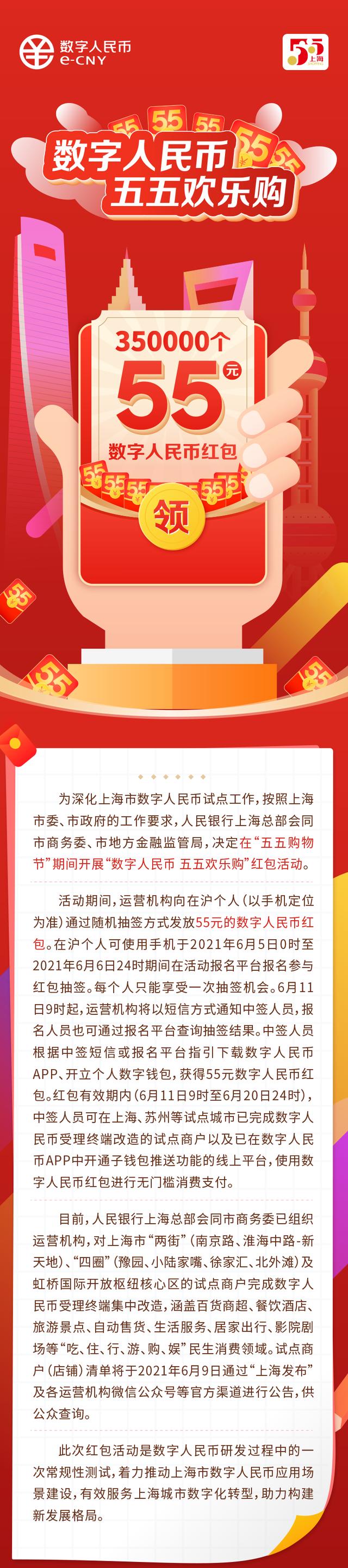 上海拟发行35万个数字人民币红包,每个55元