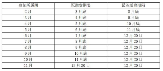 热问|疫情期间单位缓缴社保 对在京购房资格有影响吗?