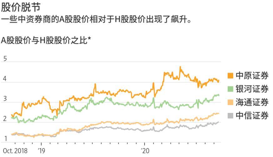 《【万和城平台怎么注册】把握最新全球市场动向——华尔街图录(9月21日)》