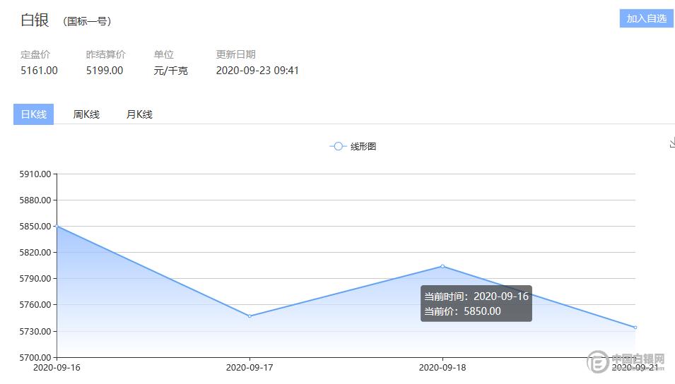 《【万和城注册地址】美元指数突破94关口 贵金属反弹受压制》