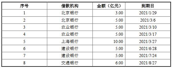 华侨城:成功发行20亿元可续期公司债券 票面利率4.38%