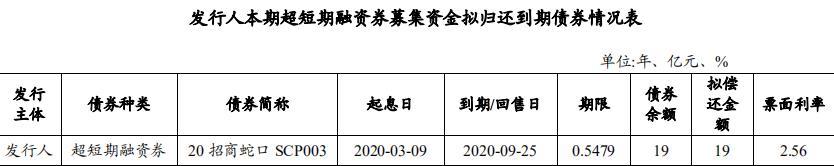 招商蛇口:成功发行19亿元超短期融资券
