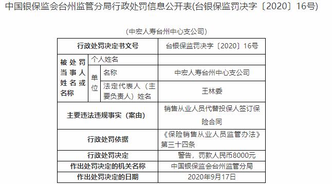洪钟人寿泰州中智因非法销售被处罚。推销员为被保险人签署了保险合同