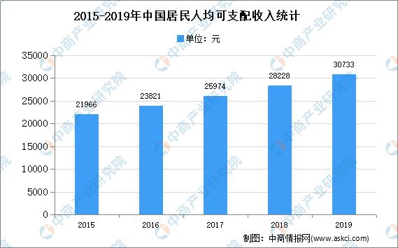 2020年中国导光结构件行业存在问题及发展前景预测分析