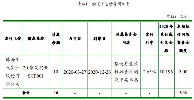 华发股份:拟发行5亿元超短期融资券