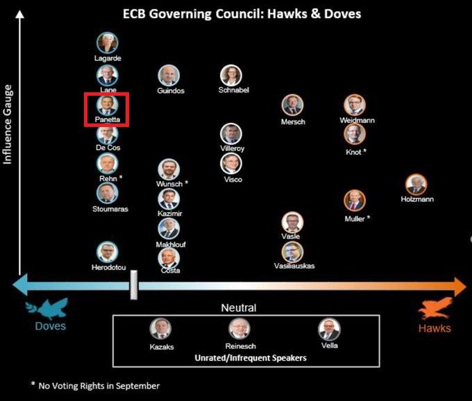 欧洲央行内部分歧严重 拉加德恐面临严峻挑战?