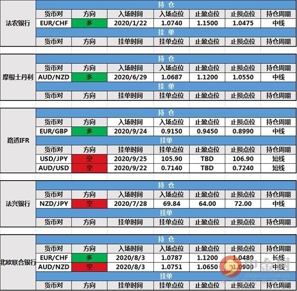 《【万和城注册链接】三菱日联和花旗银行新增持仓 道明银行新建挂单》