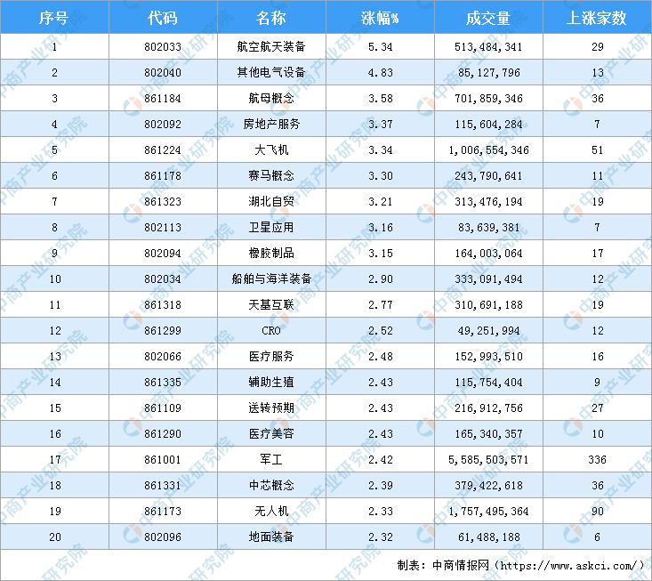 2020年9月29日沪深股市热门板块盘点一览
