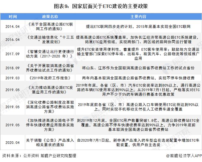 图表9:国家层面关于ETC建设的主要政策