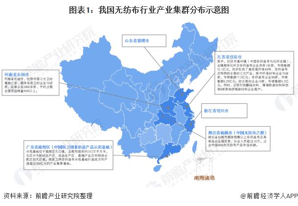 一文了解2020年中国无纺布行业区域分布与竞争格局 河南省医用口罩需求强劲