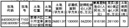 深圳前海56.22亿元挂牌1宗住宅用地
