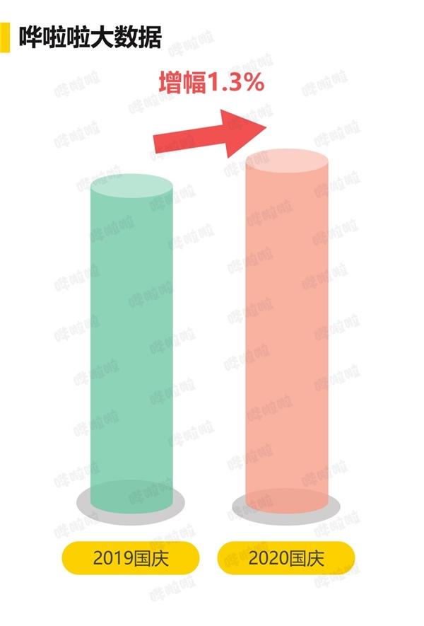 国庆假期餐饮营收超去年同期 外卖营收增幅超15%