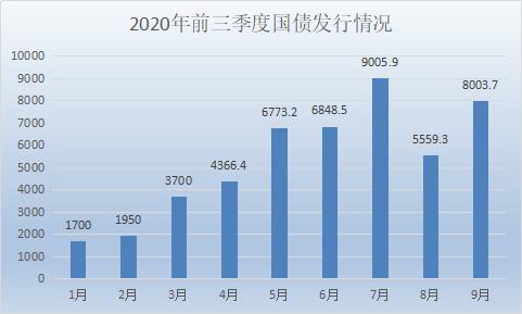 《【杏耀在线平台】财政部14日续发行1440亿元国债 单日发行规模创新高》