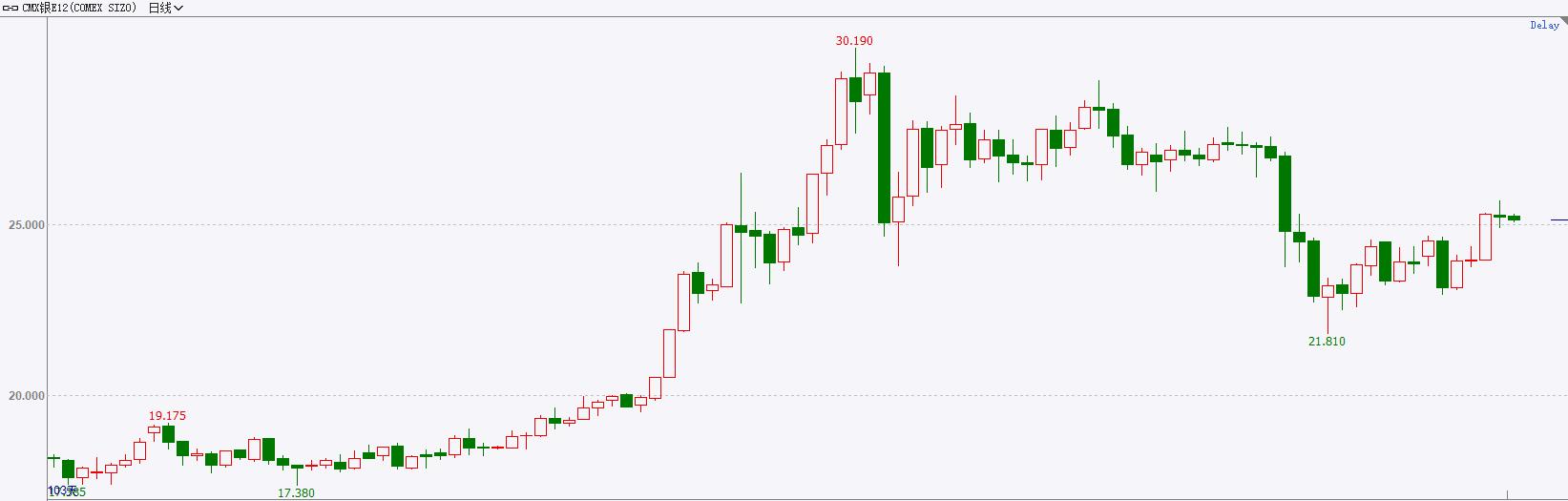 《【万和城注册链接】隔夜市场美元指数持稳 金价略有回落》
