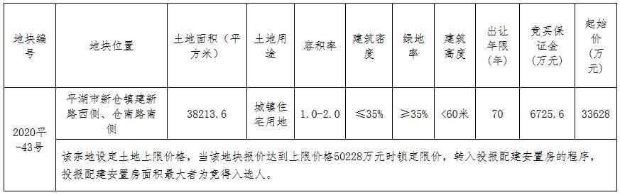 碧桂园3.36亿元摘得嘉兴平湖市一宗住宅用地-中国网地产