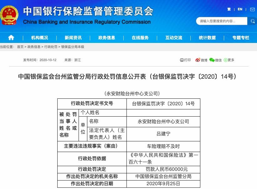 《【杏耀平台怎么注册】车险理赔不及时 永安财险台州中心支公司被罚6万元》