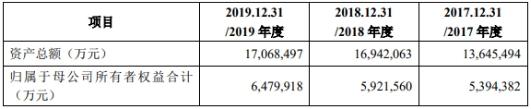 龙鱼后期嘉年华市值突破3000亿净利润横向波动利润率低