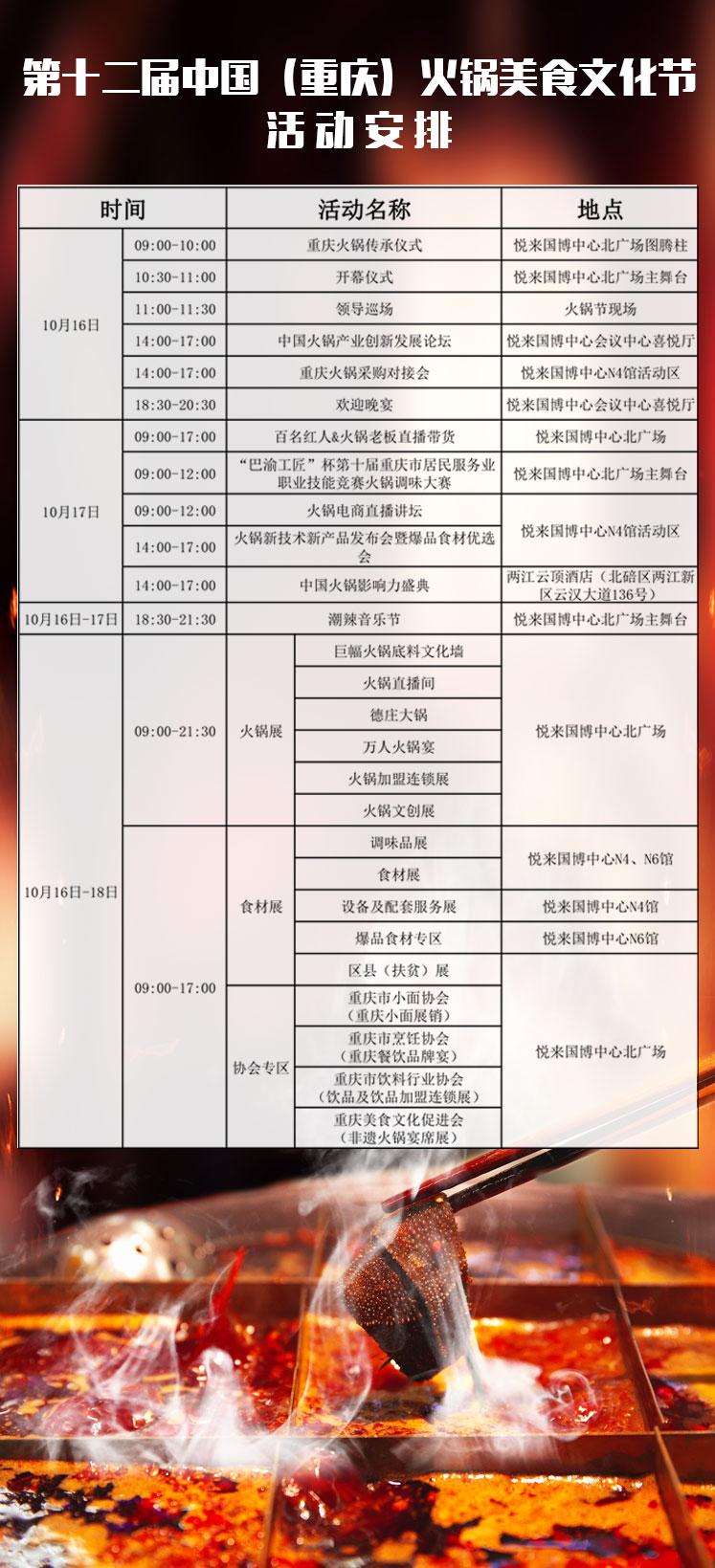 第十二届中国(重庆)火锅节16日开幕!请拿好这份参会指南