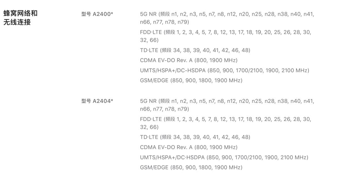 """《【无极2在线娱乐注册】这里有一些iPhone 12的""""小秘密""""》"""