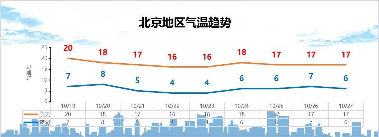 《【煜星平台官网】下周北京将迎两波冷空气 冬天来了吗?》
