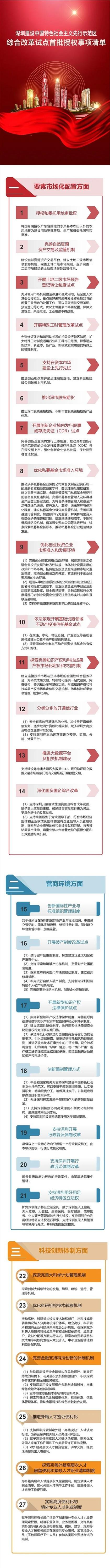 《【煜星平台网】六大类40条!深圳综合改革试点首批授权事项清单公布》