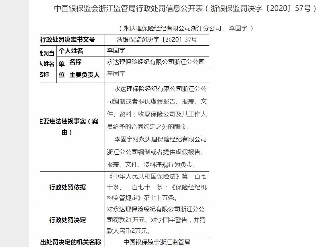 李永达保险经纪第一分公司因虚假材料和接受业务方额外报酬被罚款