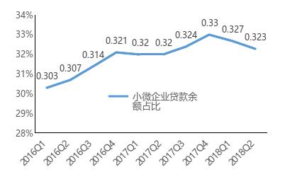20201030区块链论坛:刘晓蕾