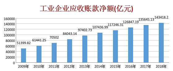 20201030区块链论坛:刘晓蕾3.png