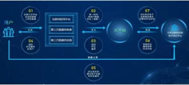 20201030区块链论坛:刘晓蕾6.png