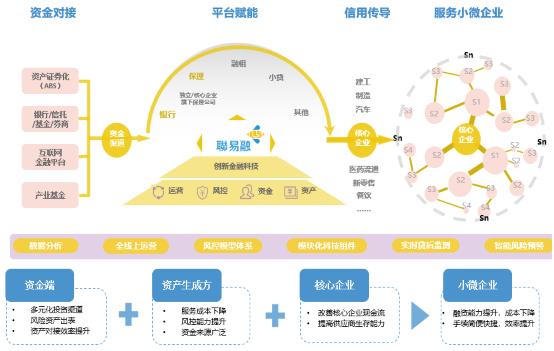 20201030区块链论坛:刘晓蕾9.png