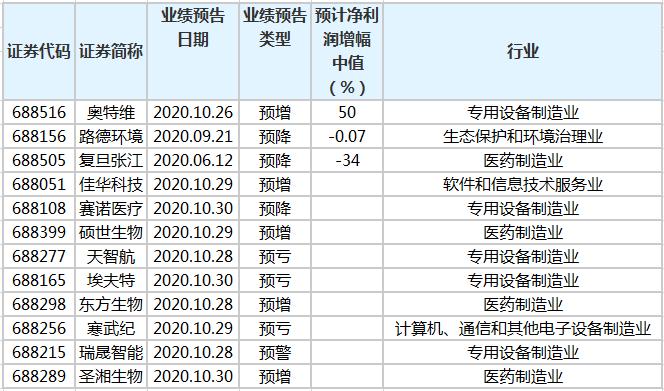 微信截图_20201102085232.png