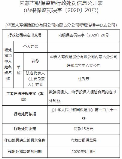 华夏人寿呼和浩特分公司因在两起案件中欺骗投保人被罚款