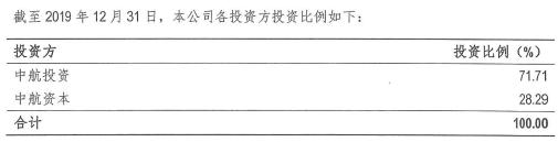 中航证券营业部老总炒股 配偶账户成交5.8亿亏损72万