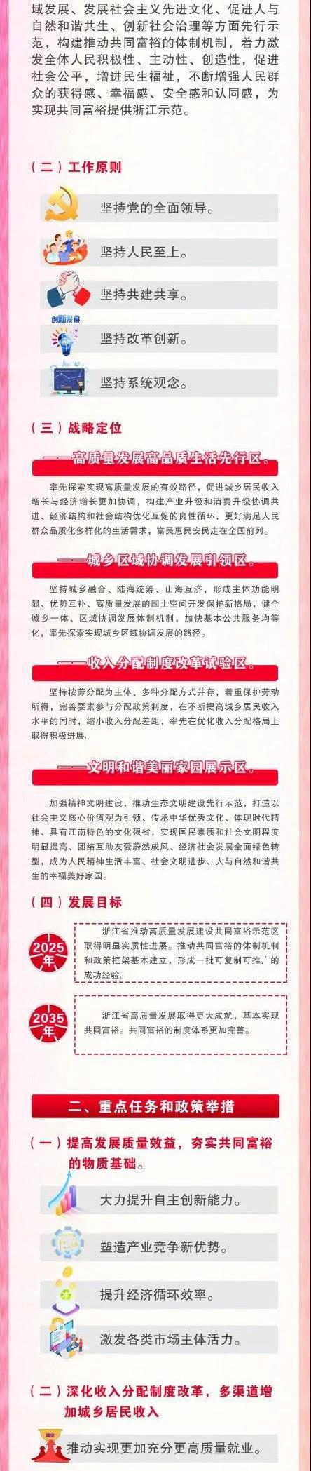 一品2品尚平台注册中央万字发文 支持浙江建设共同富裕示范区!信息量超大