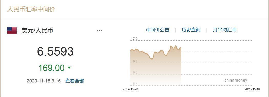 外汇交易中心网站
