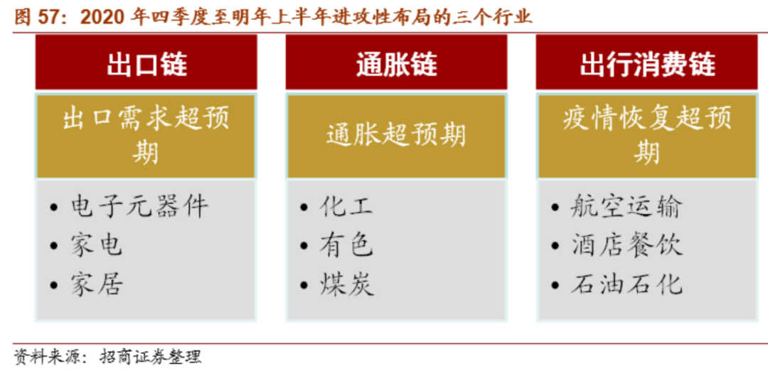 """沪涨深跌_招商""""魔咒""""减半兑现?首席:明年二季度A股有较大估值下行压力"""