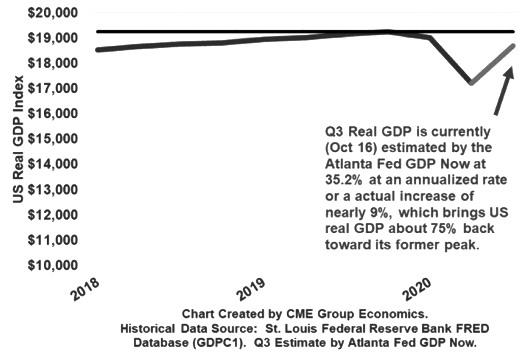 风暴袭击了美国债券市场,波动性加大