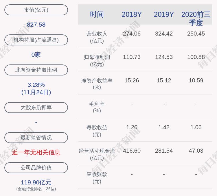 南京银行:公司监事刘鹤春辞职