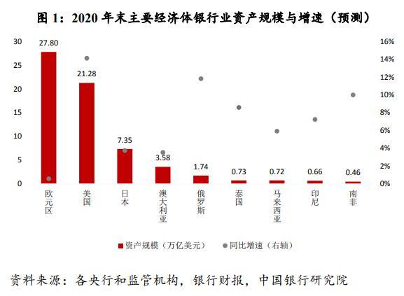 报告:预计2021年银行业将呈现盈利U型反转