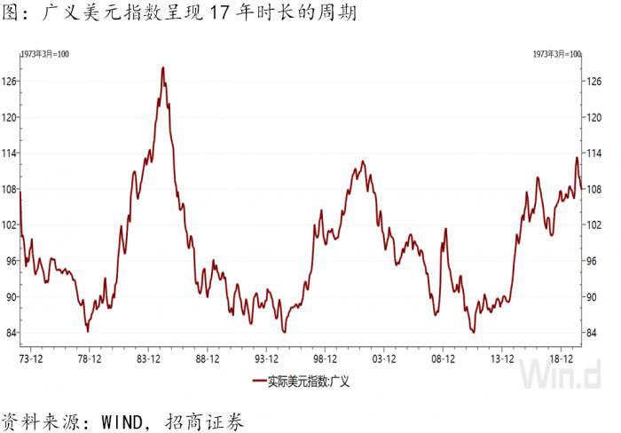 招商证券谢亚轩:崛起的中国资产