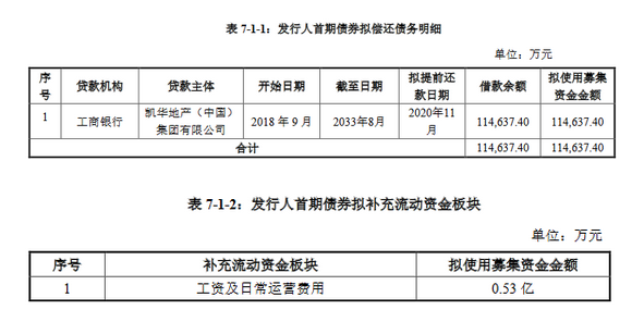 凯华地产40亿元小公募公司债券在上交所注册生效-中国网地产
