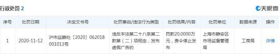 香奈儿上海发布虚假违法广告被罚 4年两度违法遭处罚