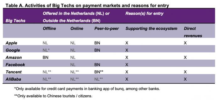 《【无极2注册地址】荷兰对手机支付发起反垄断调查 阿里腾讯被点名》