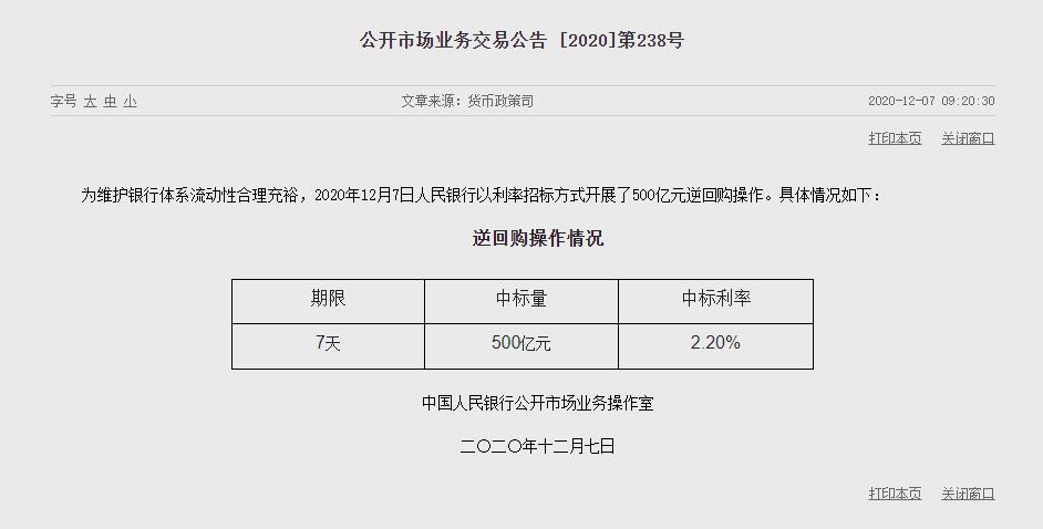 《【万和城测速注册】央行:今日开展500亿元逆回购操作》
