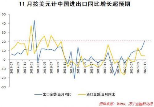 外贸增速大超预期 背后有哪些力量在推动?