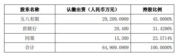 《【无极2平台网】世联行退出新房销售平台:2.55亿元转让上海更赢三成股权》