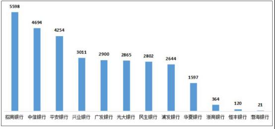 银行经济总量_中国银行图片